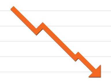 downward trends mean you should change